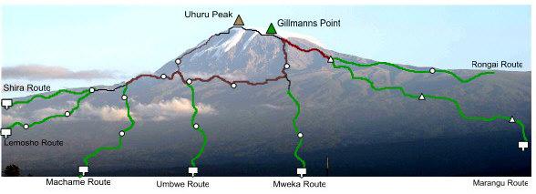 Kilimanjaro-map-routes